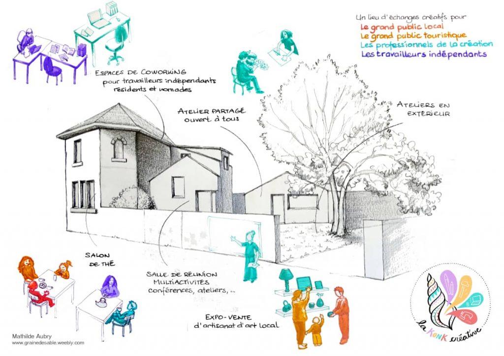 Illustration du projet de La Konk Créative © Mathilde Aubry / Graine de Sable 29